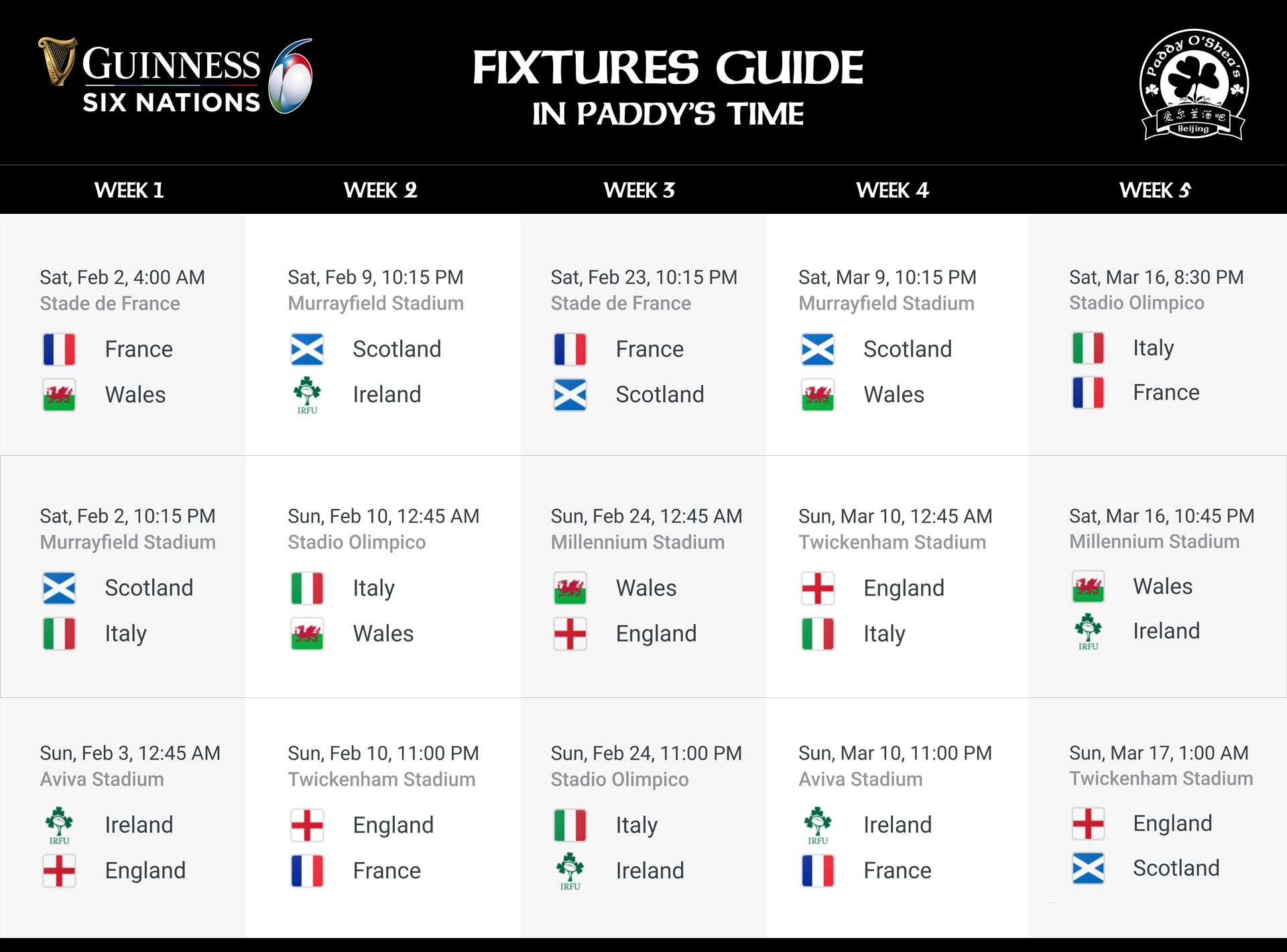 Below are the fixtures, dates and kick off times of the Guinness 6 Nations for 2019. (Click to enlarge)
